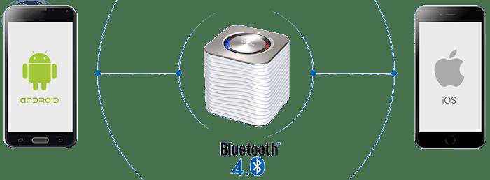 Smartphone klimaattester Air Cube