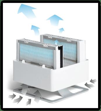 luchtbevochtiger met filters