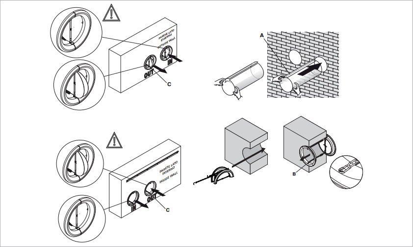 Innova monoblock airco plaatsing verntilatieroosters
