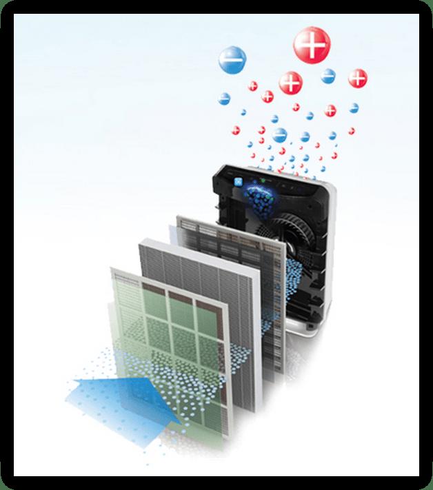 Filters Winix U450 HEPA Plasma luchtreiniger thyzo
