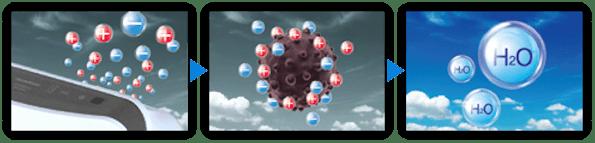 Winix Thyzo Plasma luchtreiniger