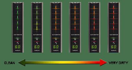 Display Sharp A50EUW luchtreiniger