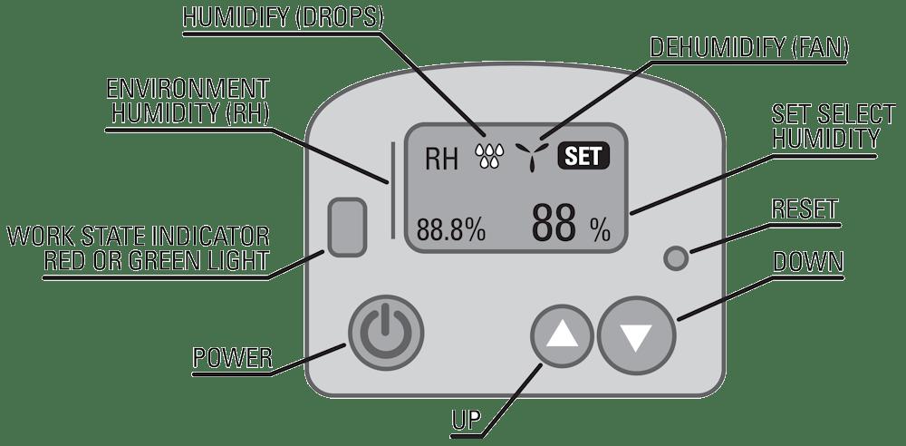 stopcontact hygrostaat hale