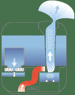 ultrasone luchtbevochtiging Boneco U700